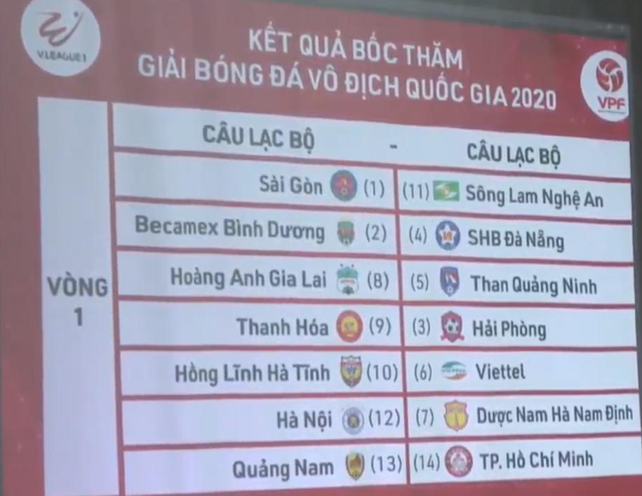 Lịch thi đấu vòng 1 V.League 2020.