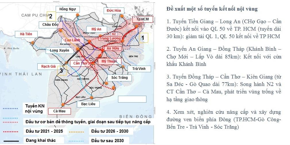 Phương hướng phát triển kết cấu hạ tầng đường bộ (nội vùng). Ảnh: Đơn vị tư vấn