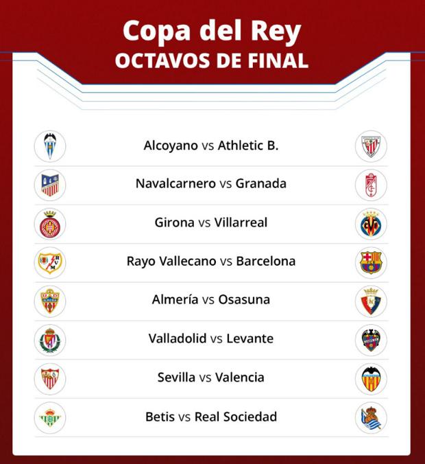 Các cặp đấu tại vòng 1/8 Cúp Nhà Vua Tây Ban Nha