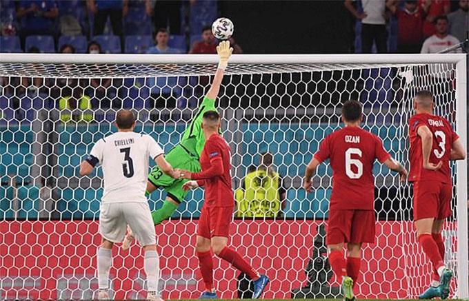 Bàn thắng đầu tiên của EURO 2020