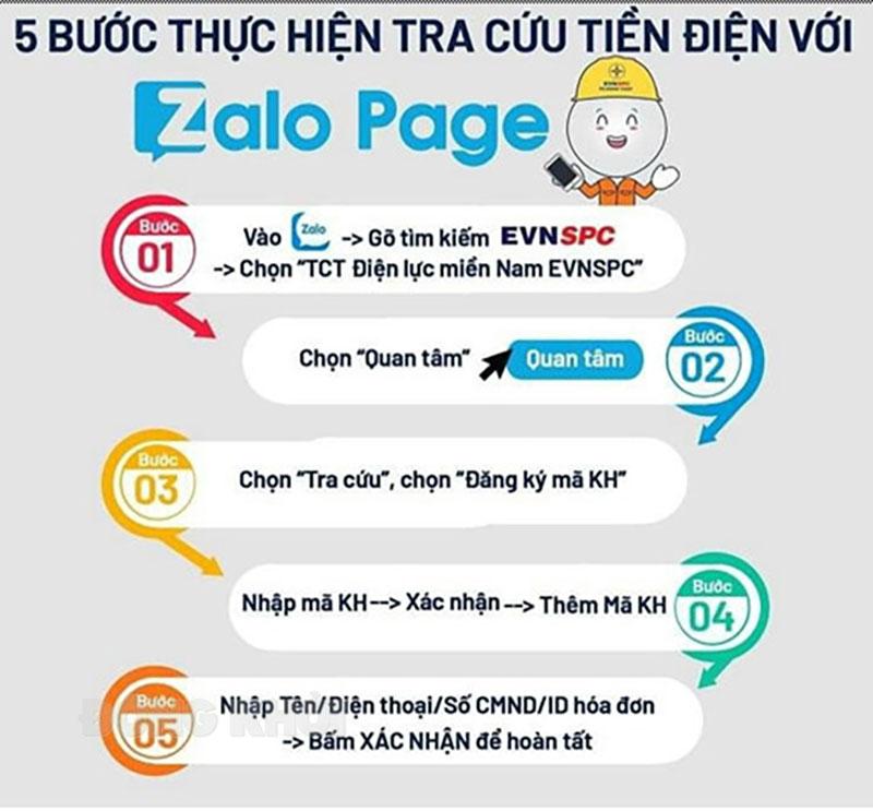 Thực hiện các tiện ích trên Zalo TCT Điện lực miền Nam.