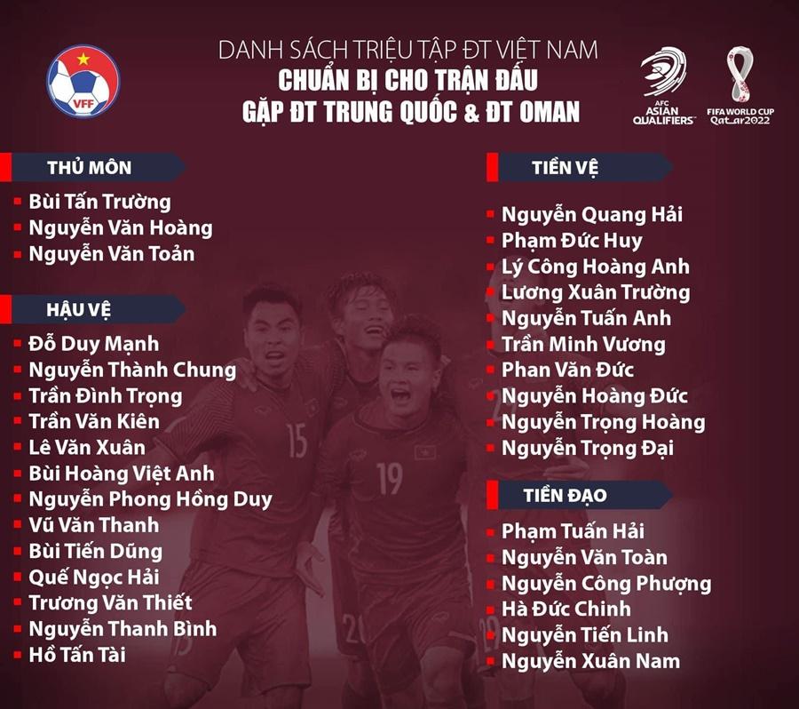 Danh sách 32 cầu thủ của đội tuyển Việt Nam tập trung cho hai trận gặp Trung Quốc và Oman.