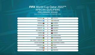 Bốc thăm vòng loại World Cup 2022 khu vực châu Phi
