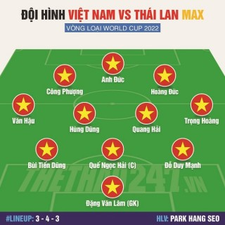 HLV Park Hang Seo công bố danh sách 27 cầu thủ