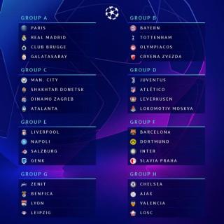 Champions League 2019/20:  Bốc thăm chia bảng cho 32 đội
