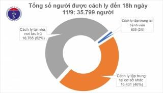 Chiều 11-9-2020, Việt Nam có thêm 1 ca mắc COVID-19 trở về từ Nga