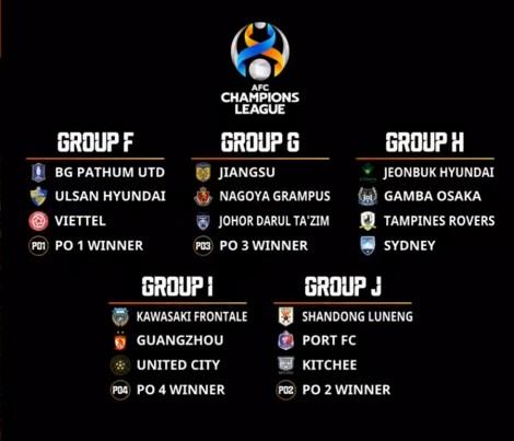 Viettel đối đầu với CLB Thái Lan ở AFC Champions League