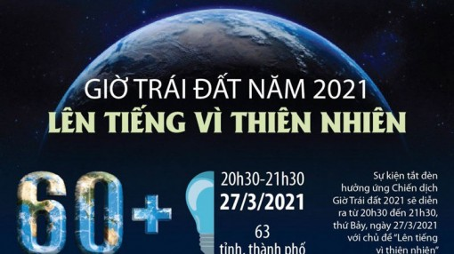 Giờ trái đất năm 2021 - Lên tiếng vì thiên nhiên