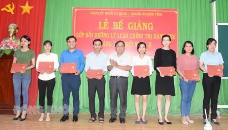46 đảng viên mới hoàn thành lớp bồi dưỡng lý luận chính trị