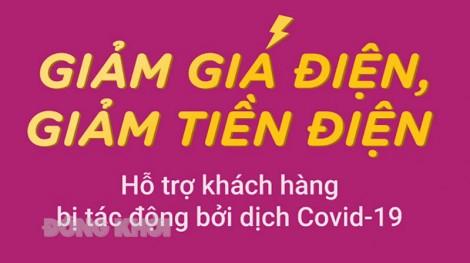 Giảm tiền điện cho khách hàng sử dụng điện do ảnh hưởng của dịch Covid-19 đợt 3