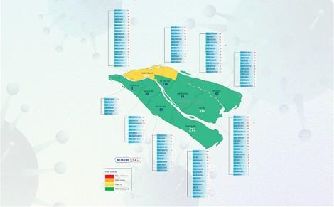 [Infographics] Thông tin dịch Covid-19 tại Bến Tre, ngày 19-9-2021