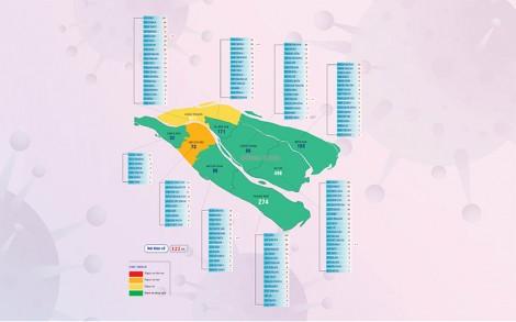 [Infographics] Thông tin dịch Covid-19 tỉnh Bến Tre, ngày 15-10-2021