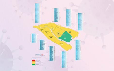 [Infographics] Thông tin dịch Covid-19 tỉnh Bến Tre, ngày 23-10-2021